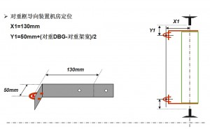 通力电梯MX无脚手架安装步骤