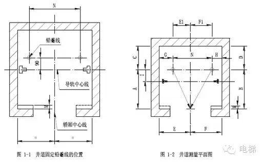 电梯井道 隔音结构图
